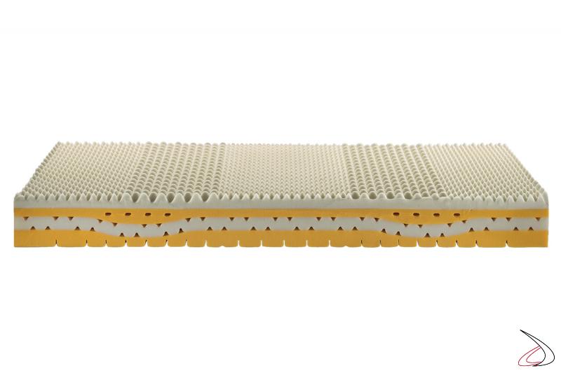 Materasso in memory form con strato bugnato termosensibile