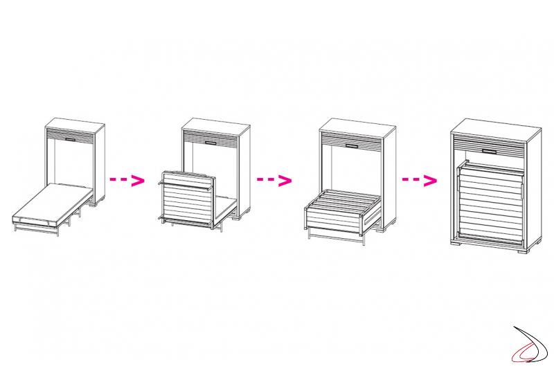 Meccanismo apertura letto a scomparsa con anta a serrandina