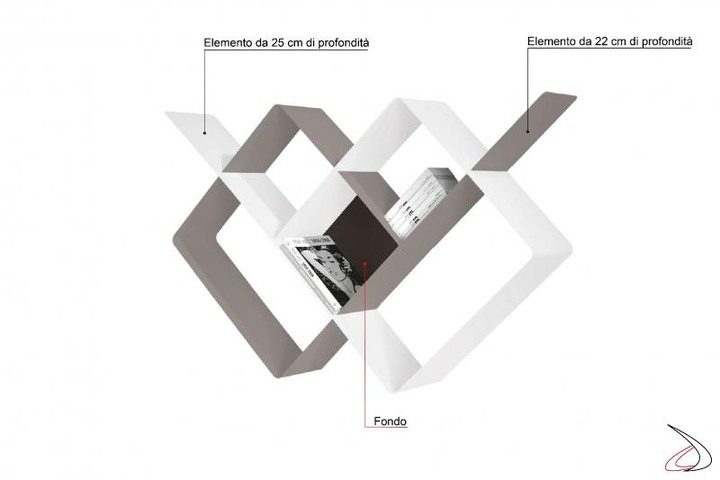 Elementi configurabili per modulo base.