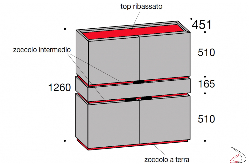 Sideboard sizes