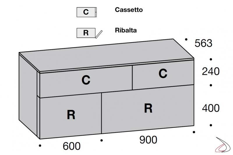 sideboard sizes
