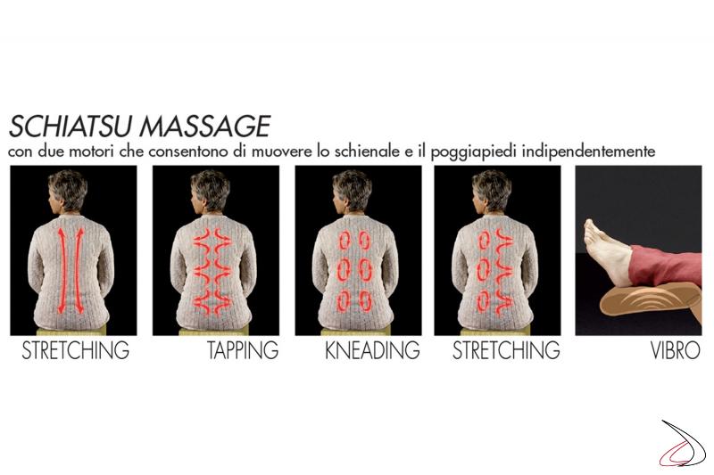 Schemi con tipologia di massaggio schiatsu che vengono applicati alla poltrona