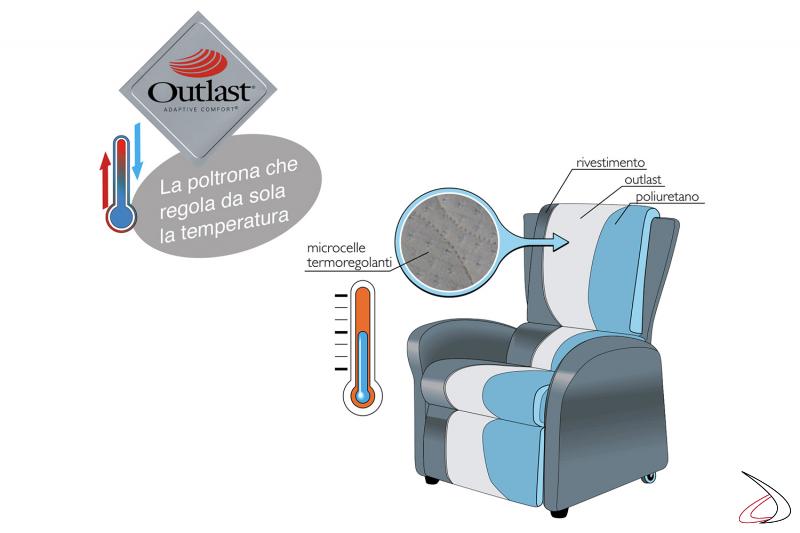 Poltrona con imbottitura in OUTLAST, materiale che consente la regolazione termica corporea