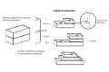 bedside modular opening systems