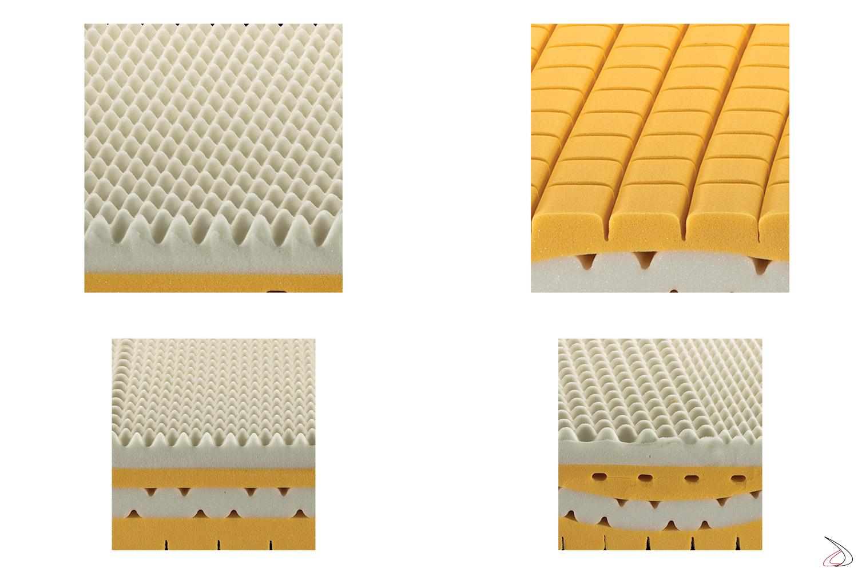 Materasso in memory form a 7 zone differenziate a portanza medio rigida