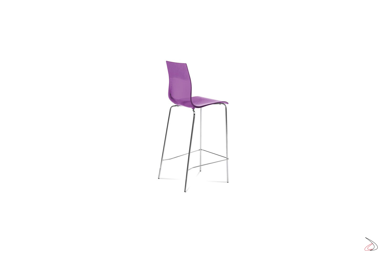 Gelly stool