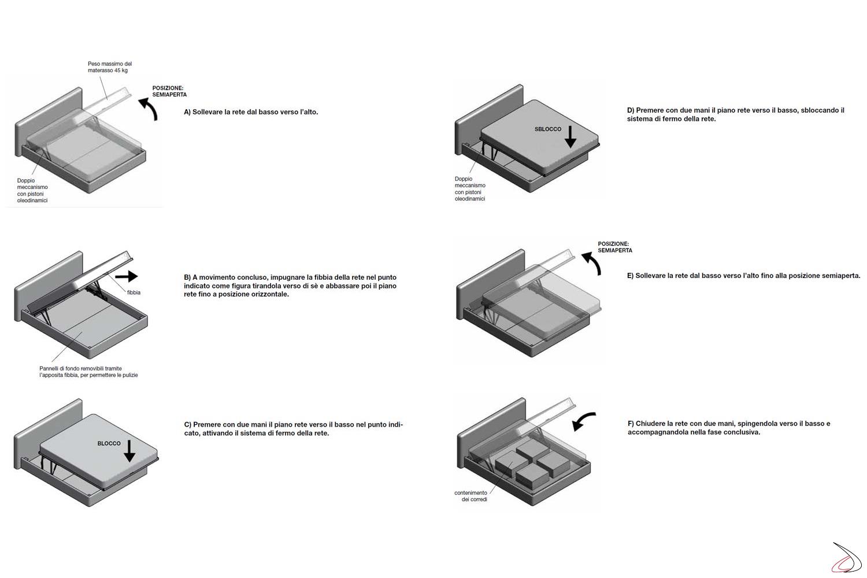 Meccanismo levibed per letto contenitore