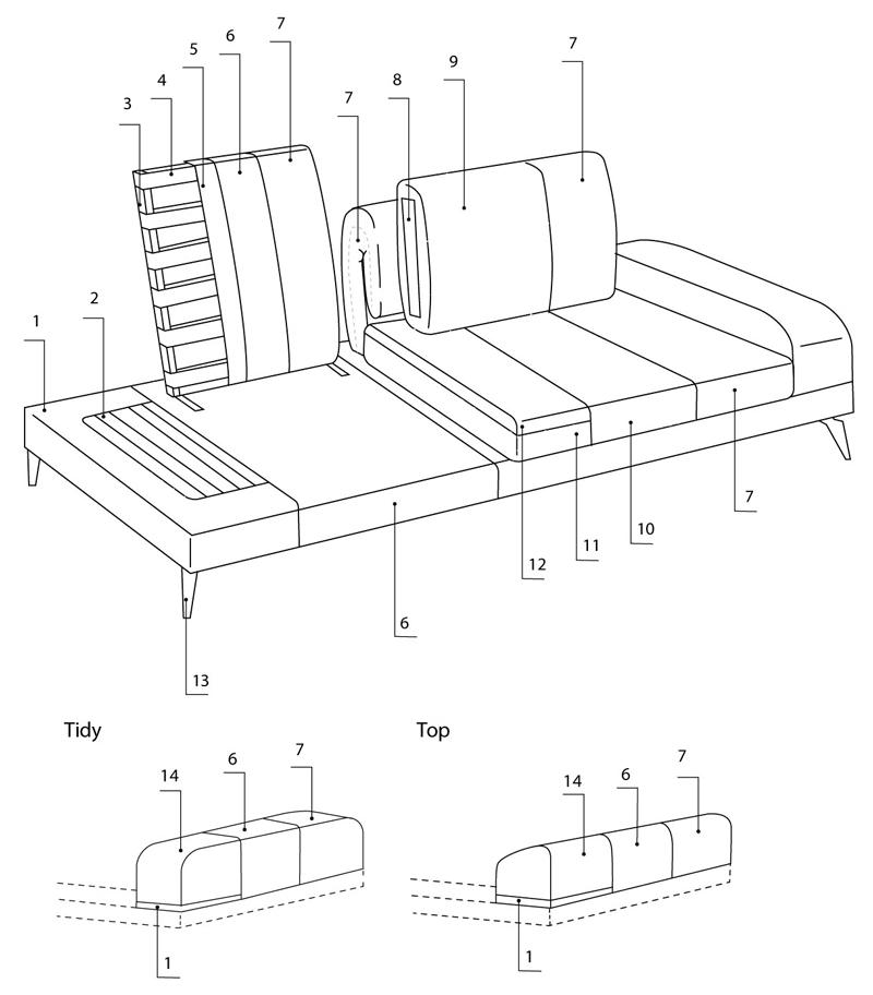 Struttura interna divano