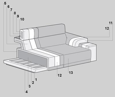 Struttura divano modello comfort
