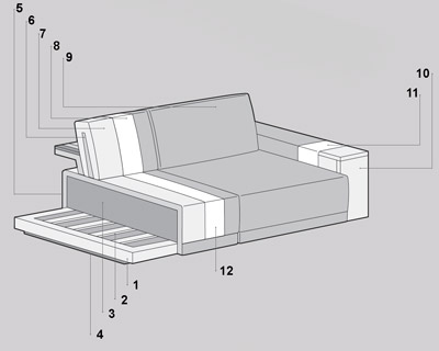 Struttura divano modello double