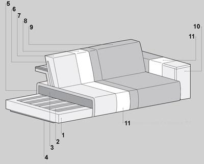 Struttura divano modello mono