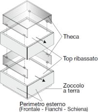 Dettaglio elemento theca con coperchio